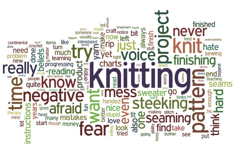 150 knitting fears word picture from Wordle